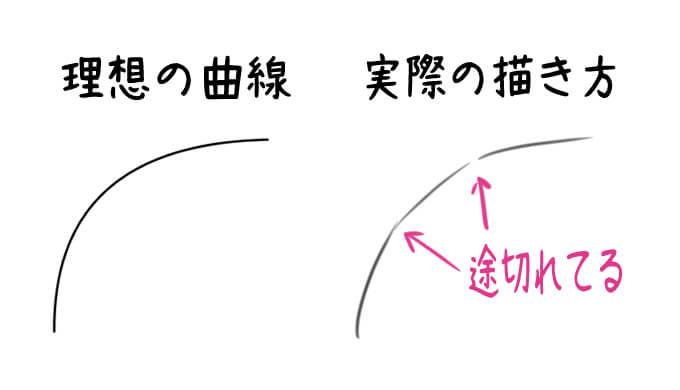 曲線の描き方